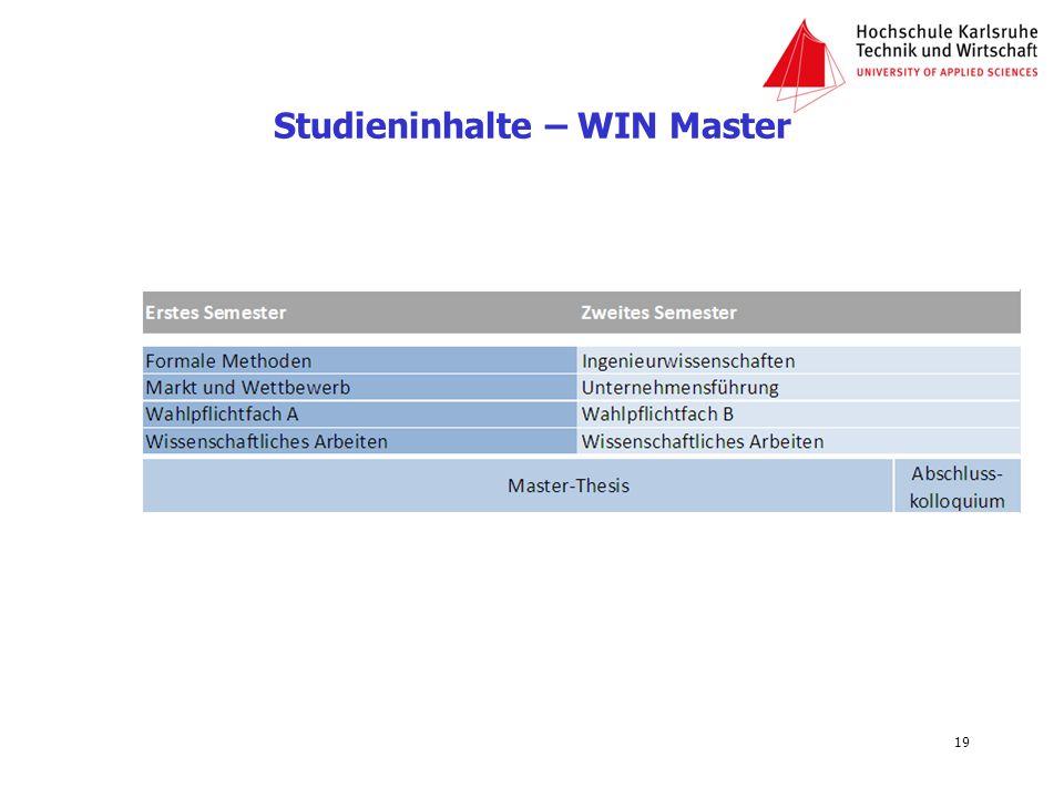 Studieninhalte – WIN Master