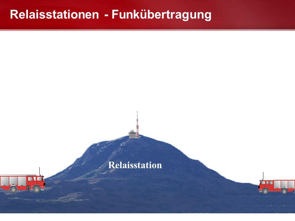 Relaisstationen - Funkübertragung