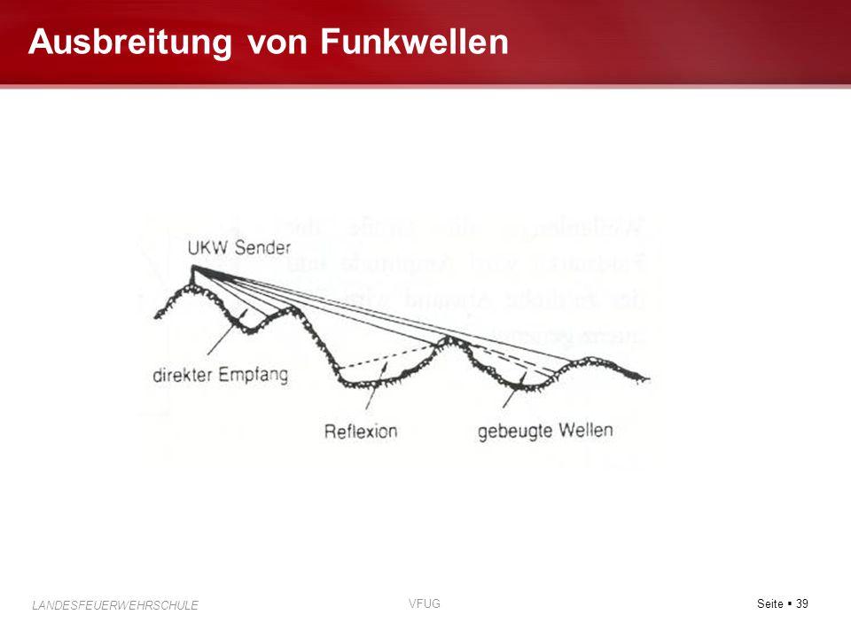 Ausbreitung von Funkwellen