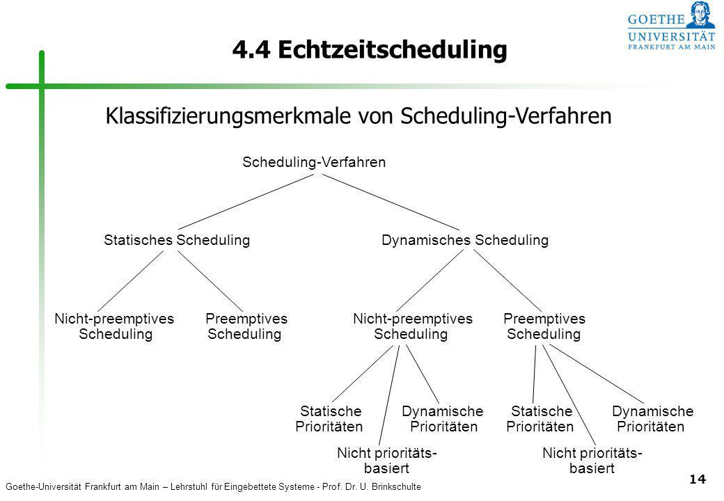 4.4 Echtzeitscheduling Klassifizierungsmerkmale von Scheduling-Verfahren. Scheduling-Verfahren. Statisches Scheduling.