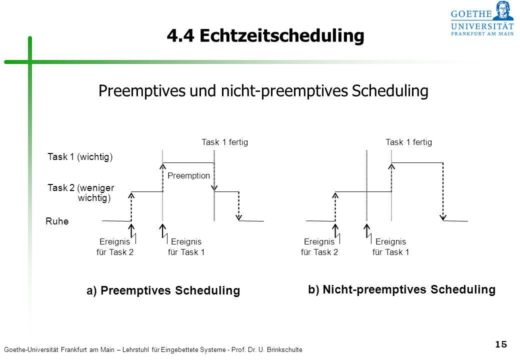 a) Preemptives Scheduling b) Nicht-preemptives Scheduling