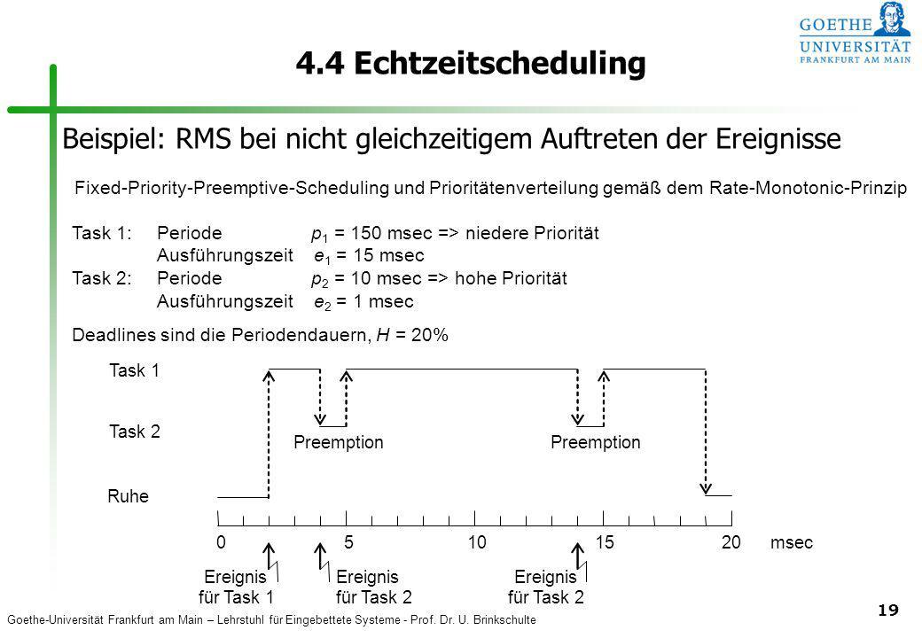 4.4 Echtzeitscheduling Beispiel: RMS bei nicht gleichzeitigem Auftreten der Ereignisse.
