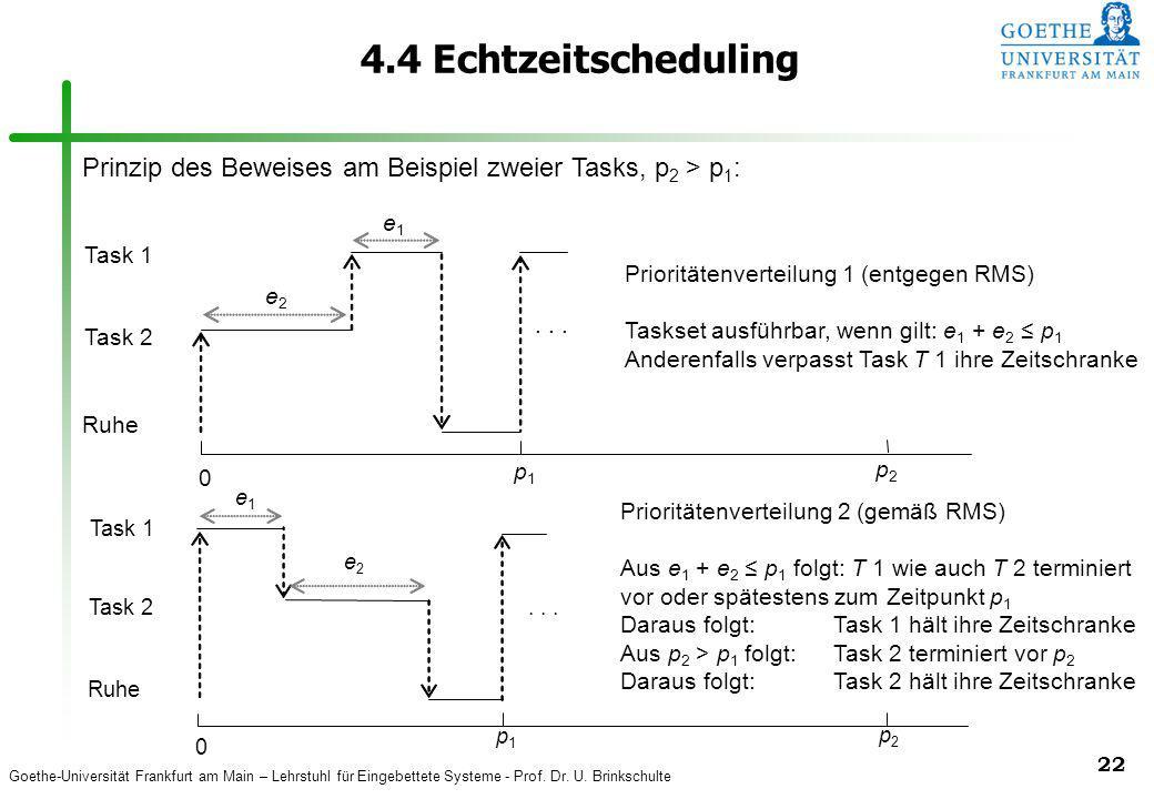 4.4 Echtzeitscheduling Prinzip des Beweises am Beispiel zweier Tasks, p2 > p1: e1. Task 1. Prioritätenverteilung 1 (entgegen RMS)