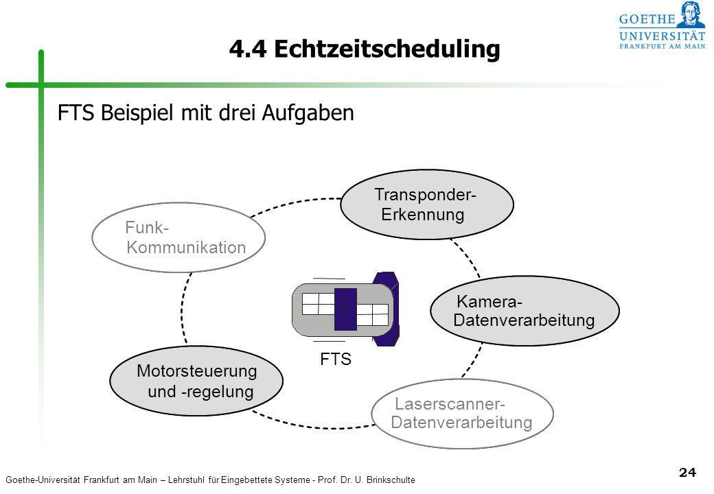 4.4 Echtzeitscheduling FTS Beispiel mit drei Aufgaben Transponder-