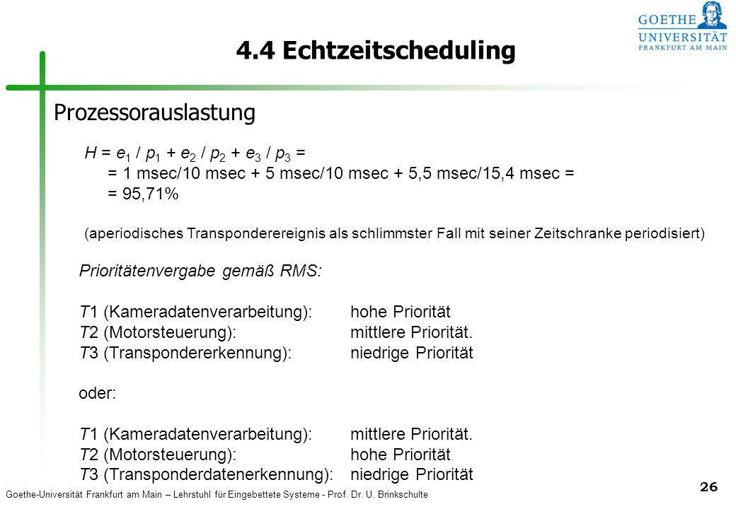 4.4 Echtzeitscheduling Prozessorauslastung