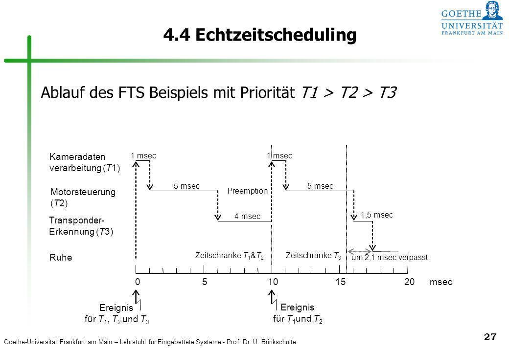 4.4 Echtzeitscheduling Ablauf des FTS Beispiels mit Priorität T1 > T2 > T3. Kameradaten. verarbeitung (T1)