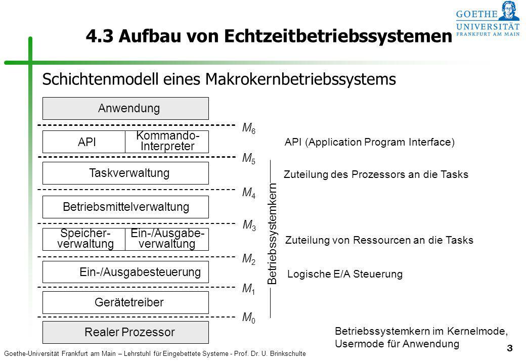 4.3 Aufbau von Echtzeitbetriebssystemen