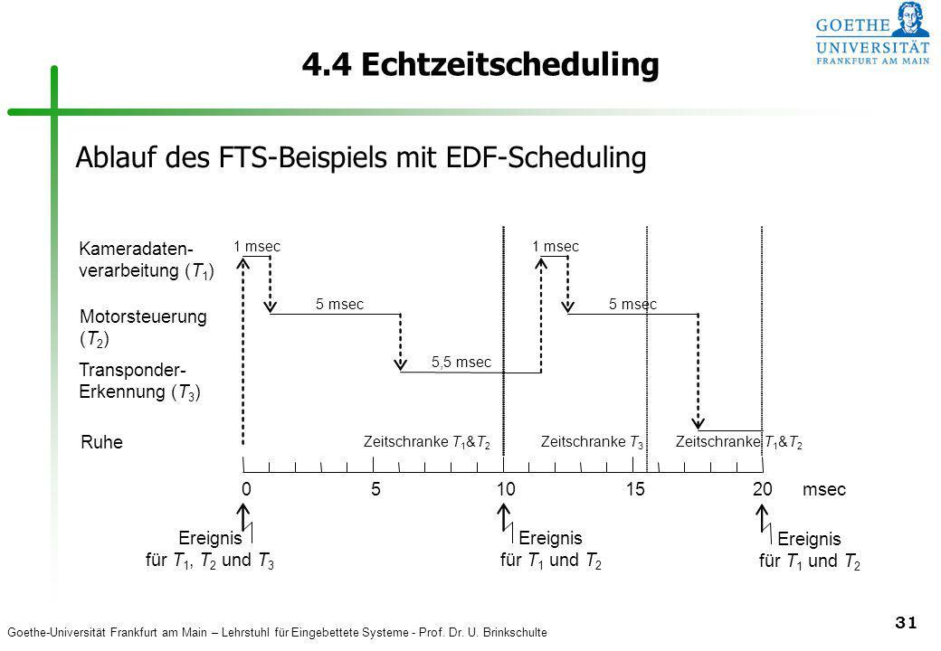 4.4 Echtzeitscheduling Ablauf des FTS-Beispiels mit EDF-Scheduling
