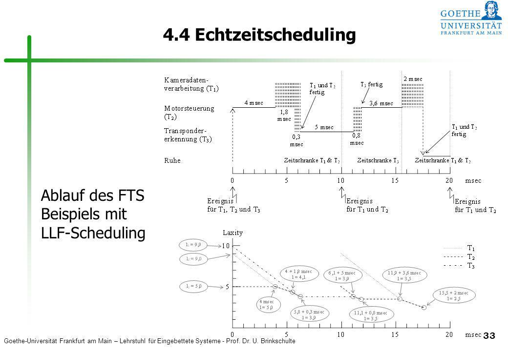 4.4 Echtzeitscheduling Ablauf des FTS Beispiels mit LLF-Scheduling