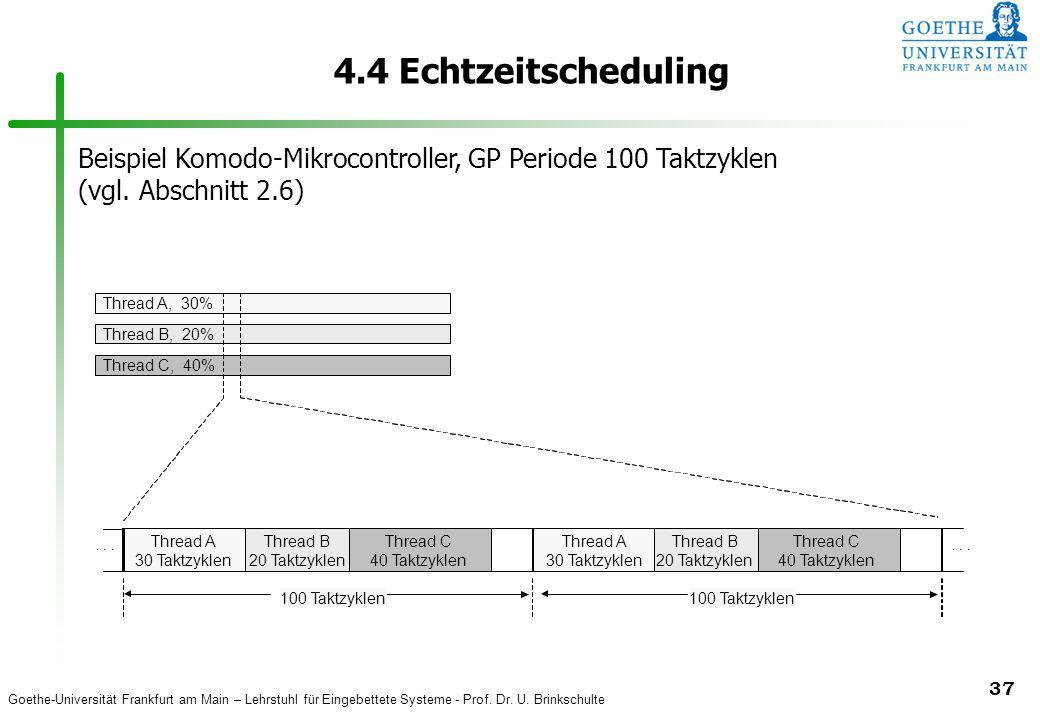 4.4 Echtzeitscheduling Beispiel Komodo-Mikrocontroller, GP Periode 100 Taktzyklen (vgl. Abschnitt 2.6)