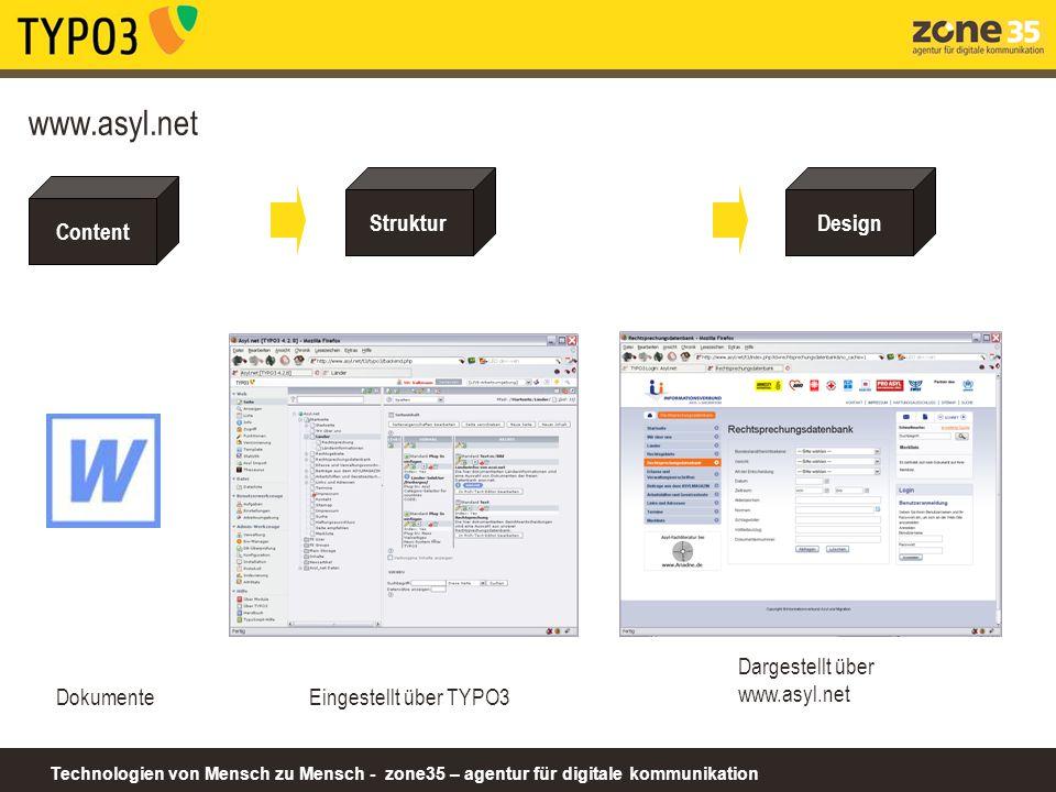 www.asyl.net Struktur Design Content Dokumente Dargestellt über