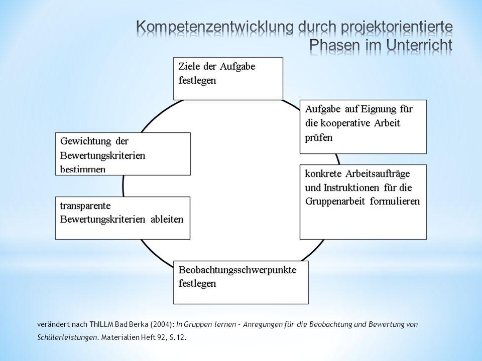 Kompetenzentwicklung durch projektorientierte Phasen im Unterricht