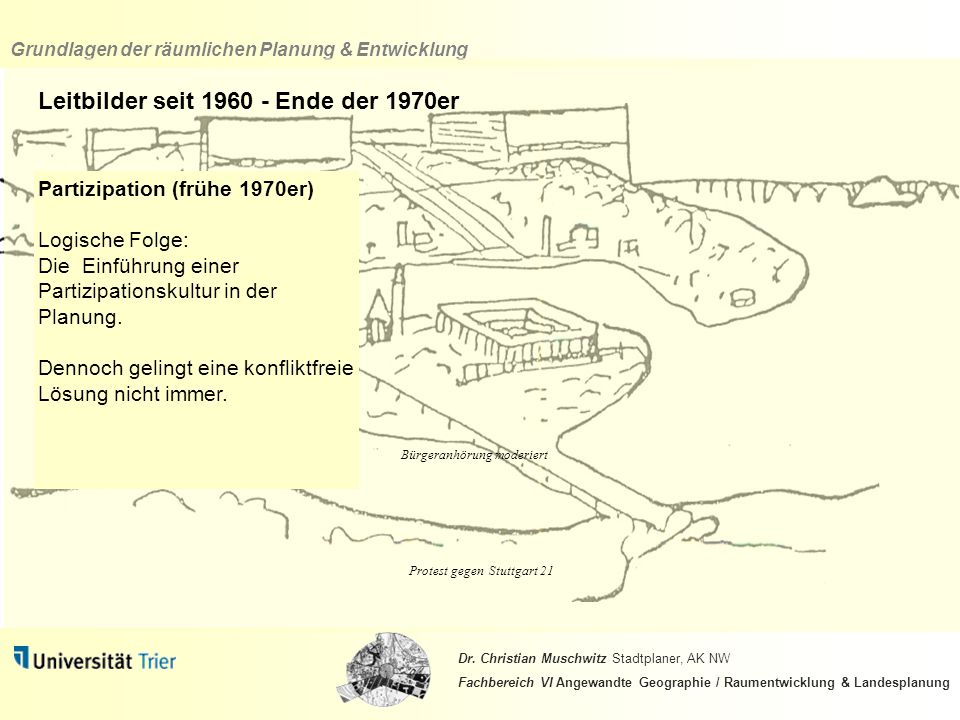 Leitbilder seit 1960 - Ende der 1970er