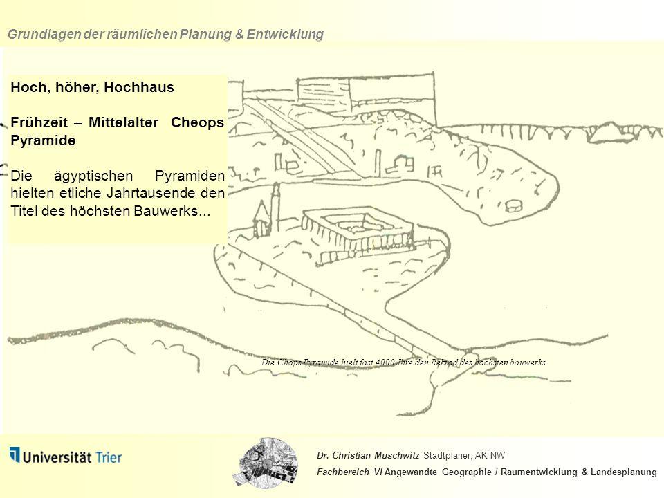 Frühzeit – Mittelalter Cheops Pyramide