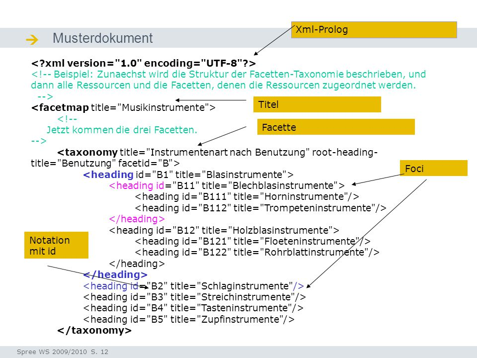  Musterdokument Xml-Prolog