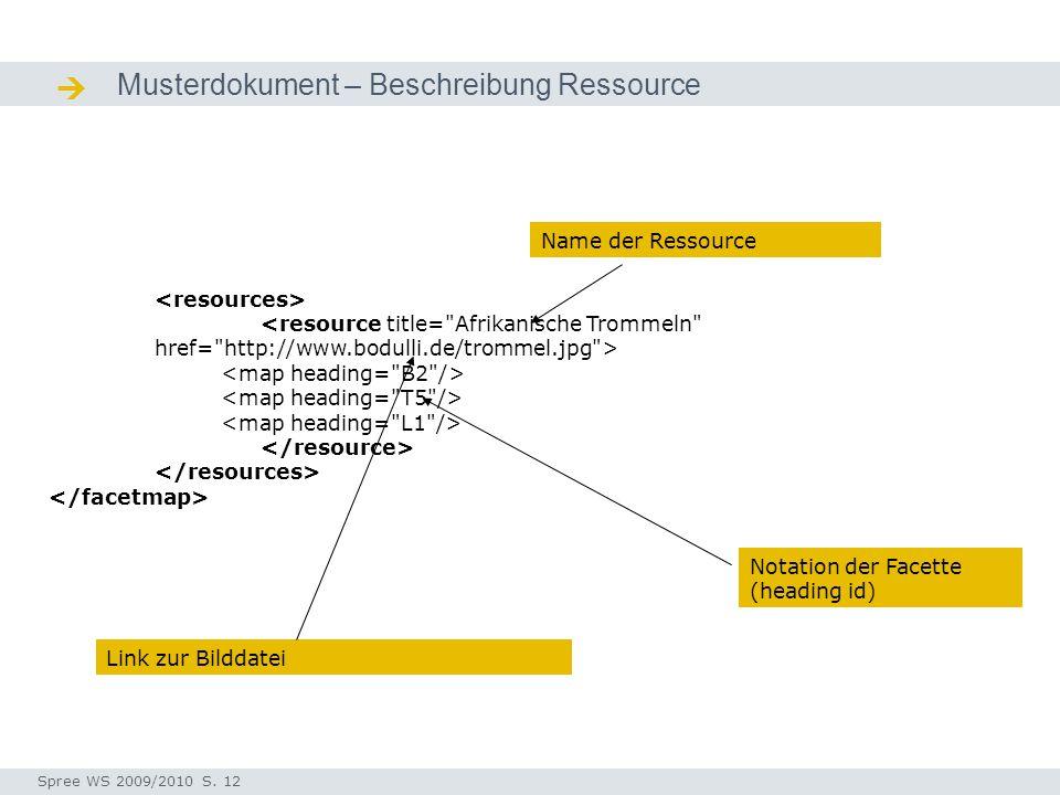  Musterdokument – Beschreibung Ressource Name der Ressource