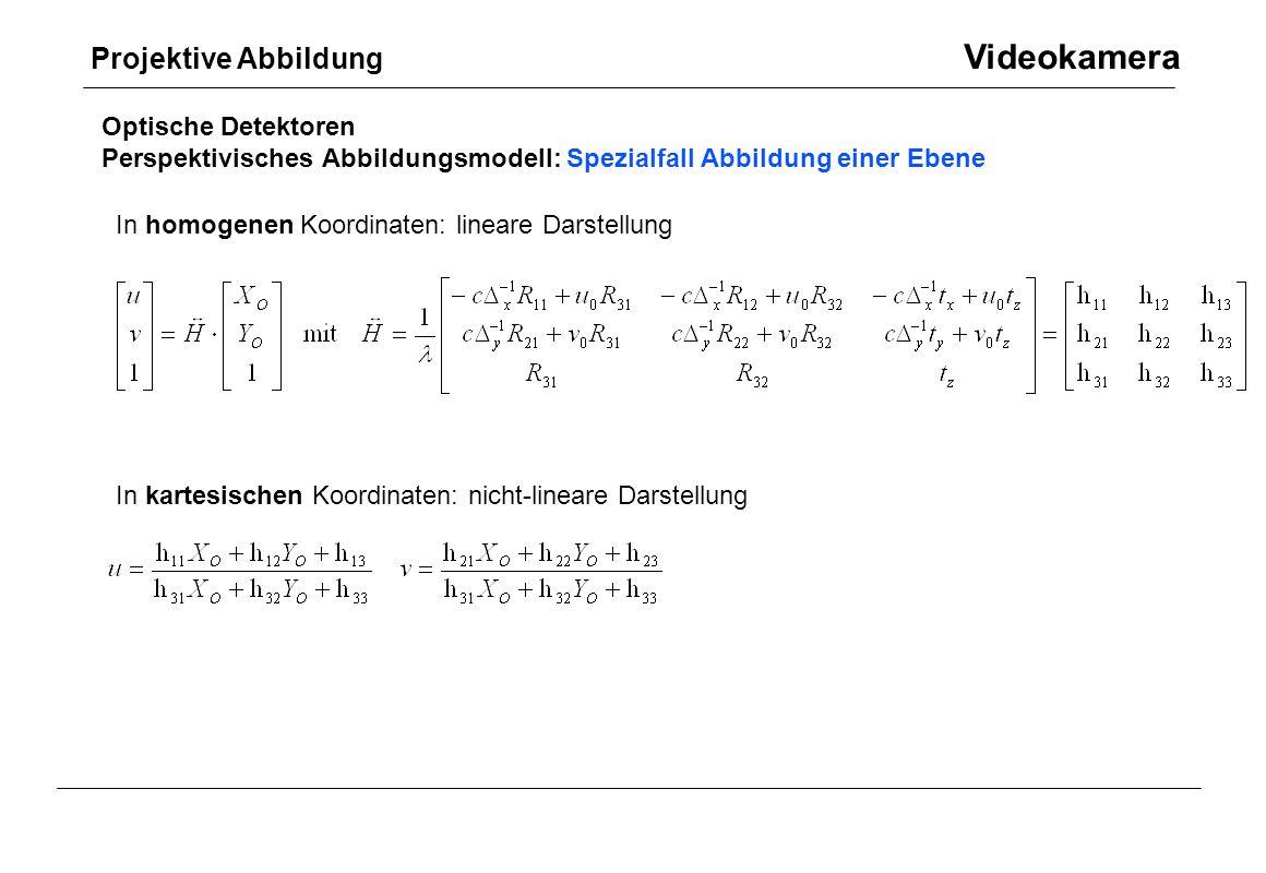 Projektive Abbildung Videokamera