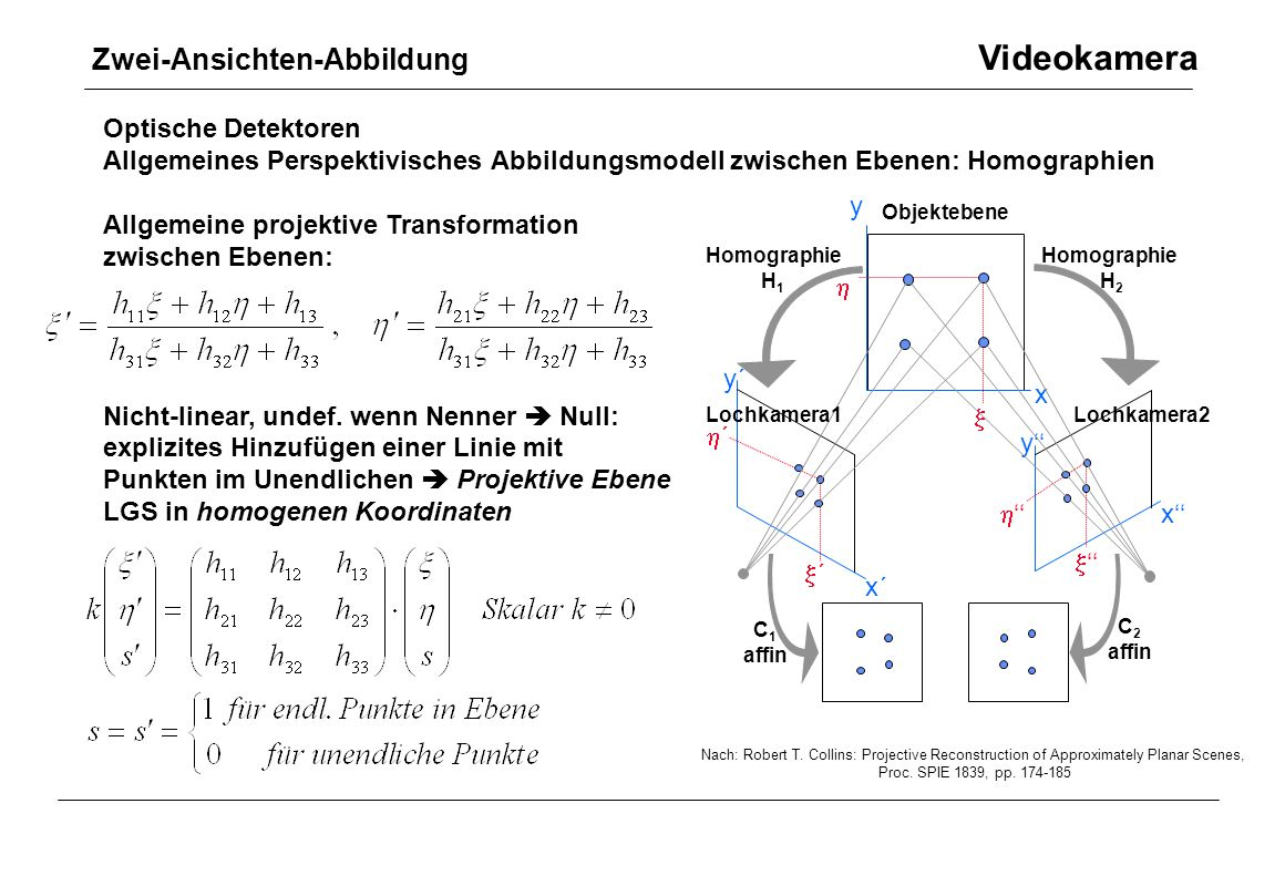 Zwei-Ansichten-Abbildung Videokamera