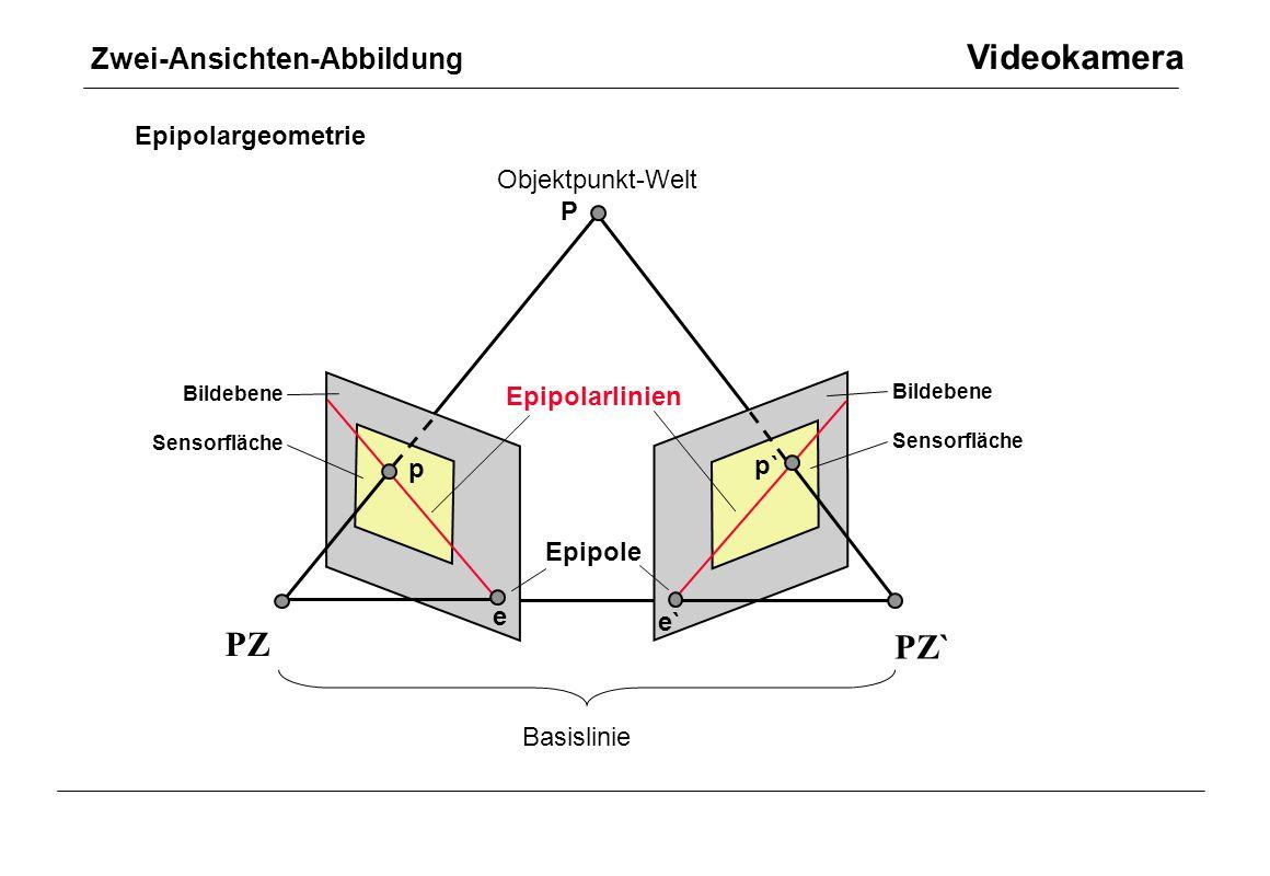 p p` PZ PZ` Zwei-Ansichten-Abbildung Videokamera Epipolargeometrie