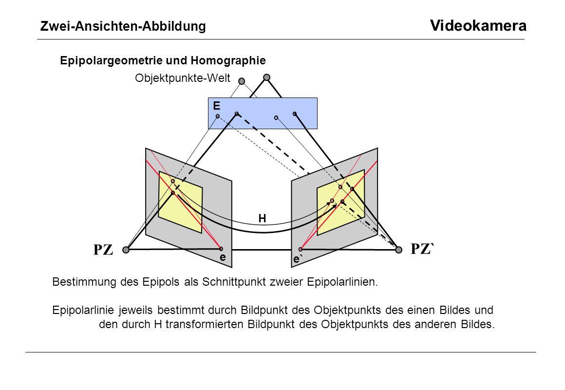 p p` PZ PZ` Zwei-Ansichten-Abbildung Videokamera