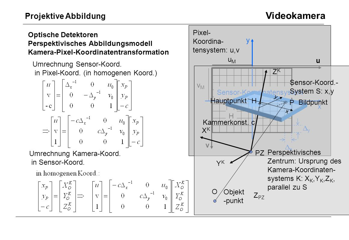 Sensor-Koordinatensystem
