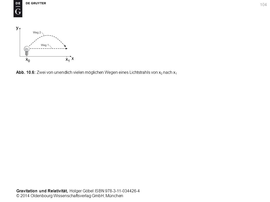 Abb. 10.6: Zwei von unendlich vielen möglichen Wegen eines Lichtstrahls von x0 nach x1