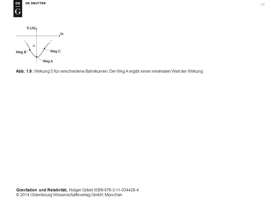 Abb. 1. 9: Wirkung S für verschiedene Bahnkurven