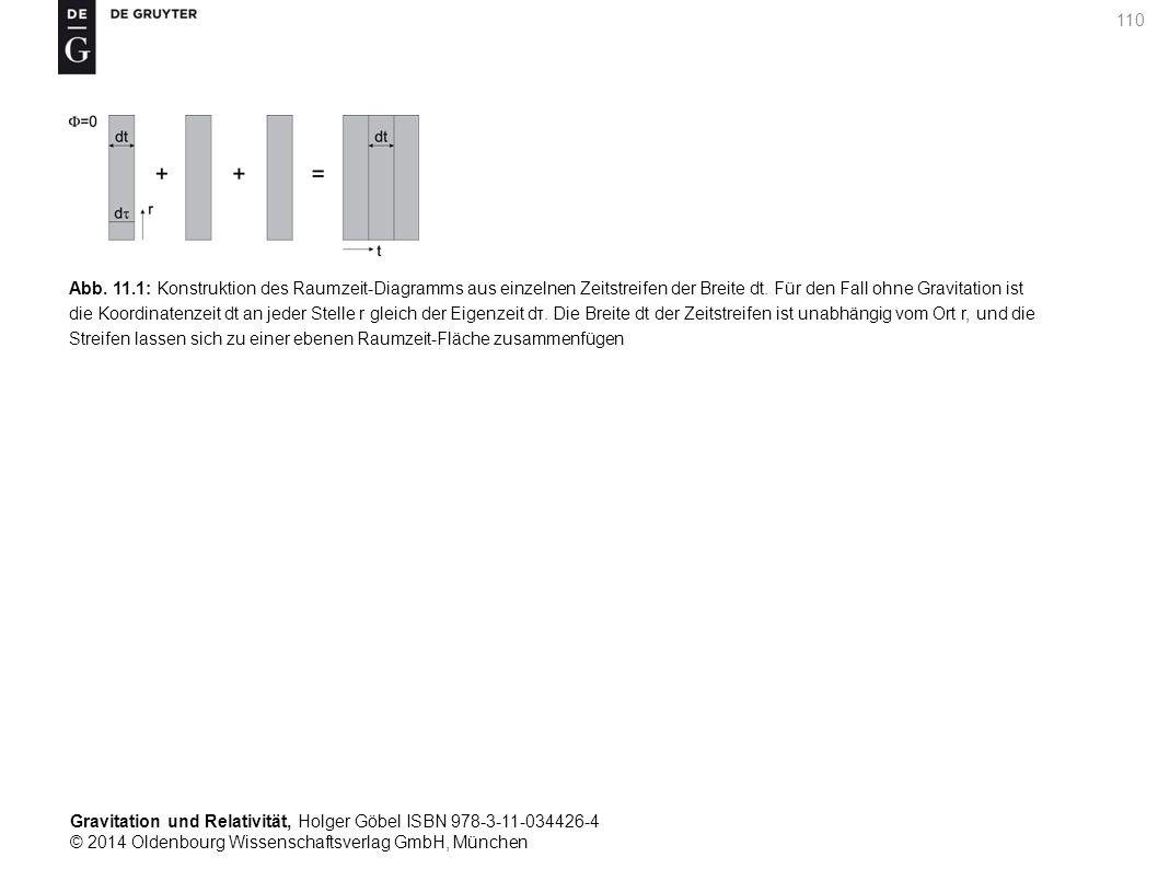 Abb. 11.1: Konstruktion des Raumzeit-Diagramms aus einzelnen Zeitstreifen der Breite dt.