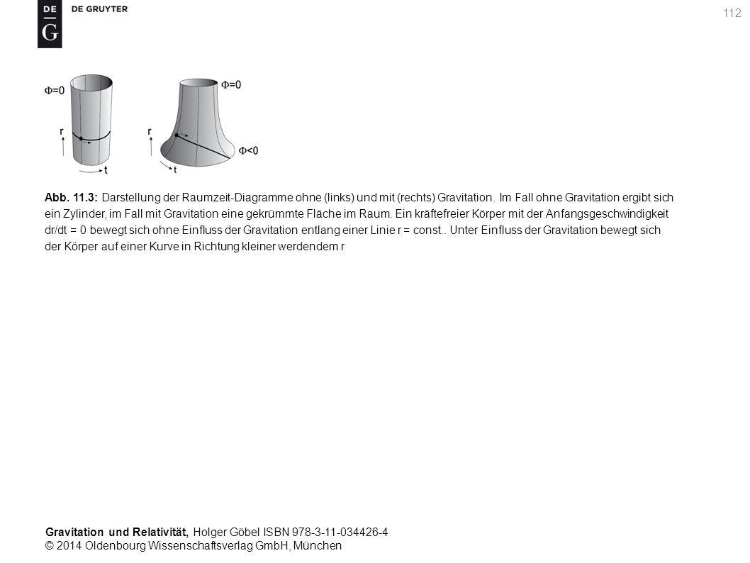 Abb. 11.3: Darstellung der Raumzeit-Diagramme ohne (links) und mit (rechts) Gravitation.