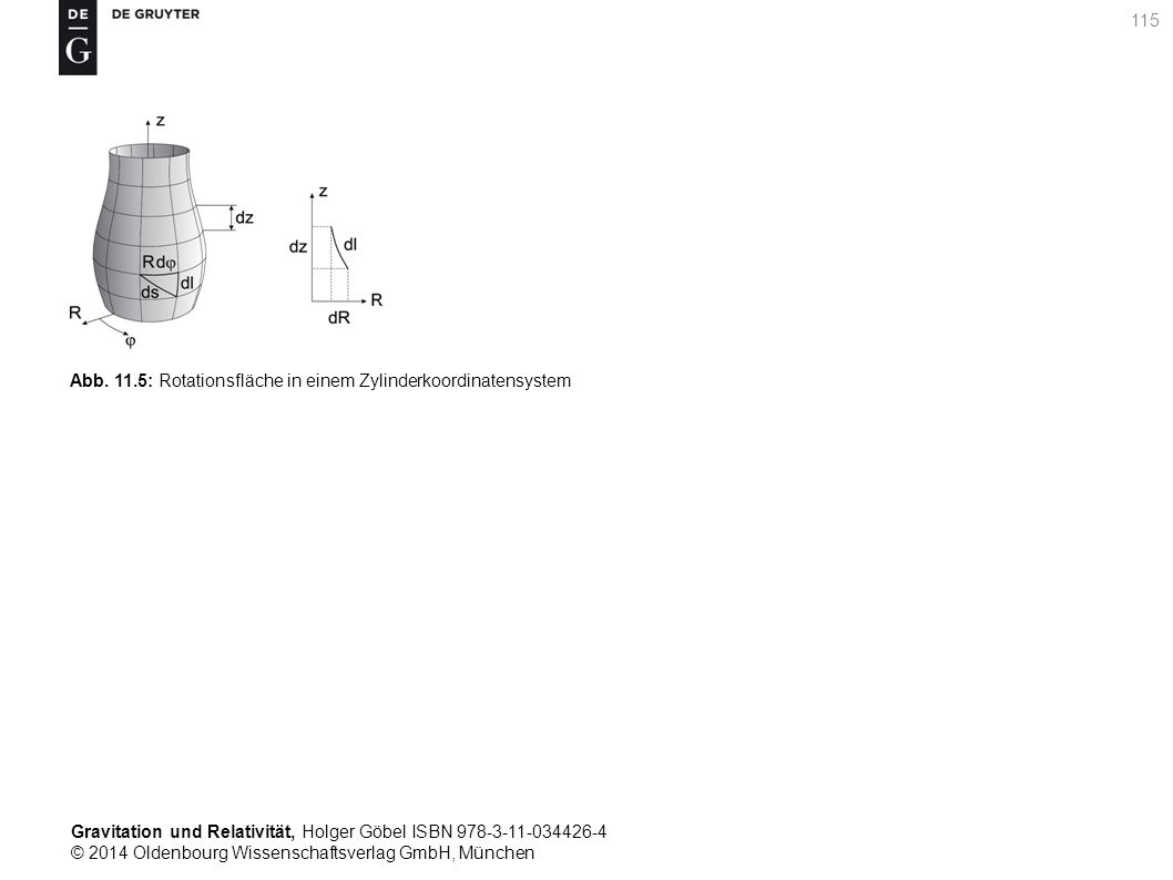 Abb. 11.5: Rotationsfläche in einem Zylinderkoordinatensystem