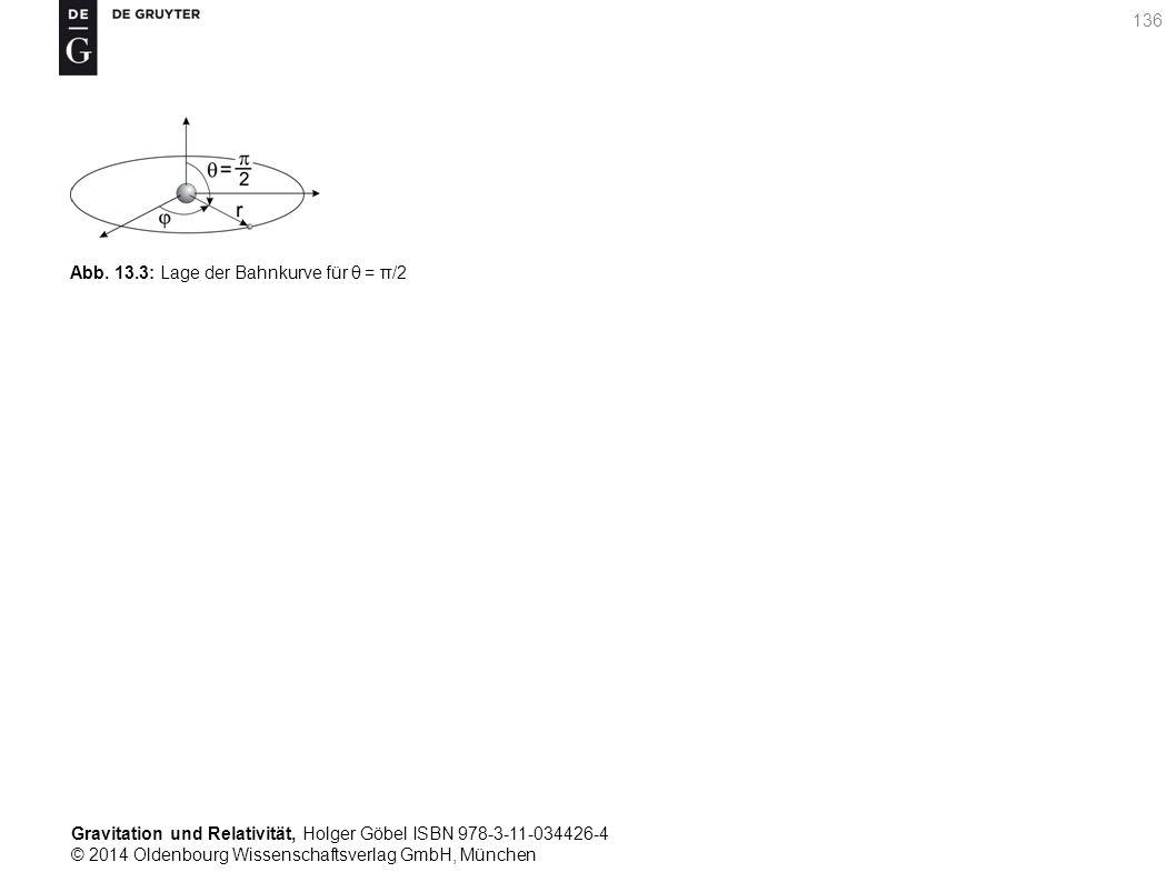 Abb. 13.3: Lage der Bahnkurve für θ = π/2