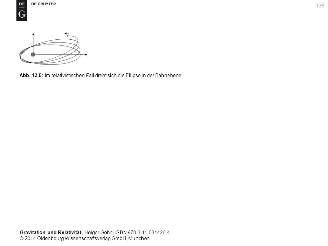 Abb. 13.5: Im relativistischen Fall dreht sich die Ellipse in der Bahnebene