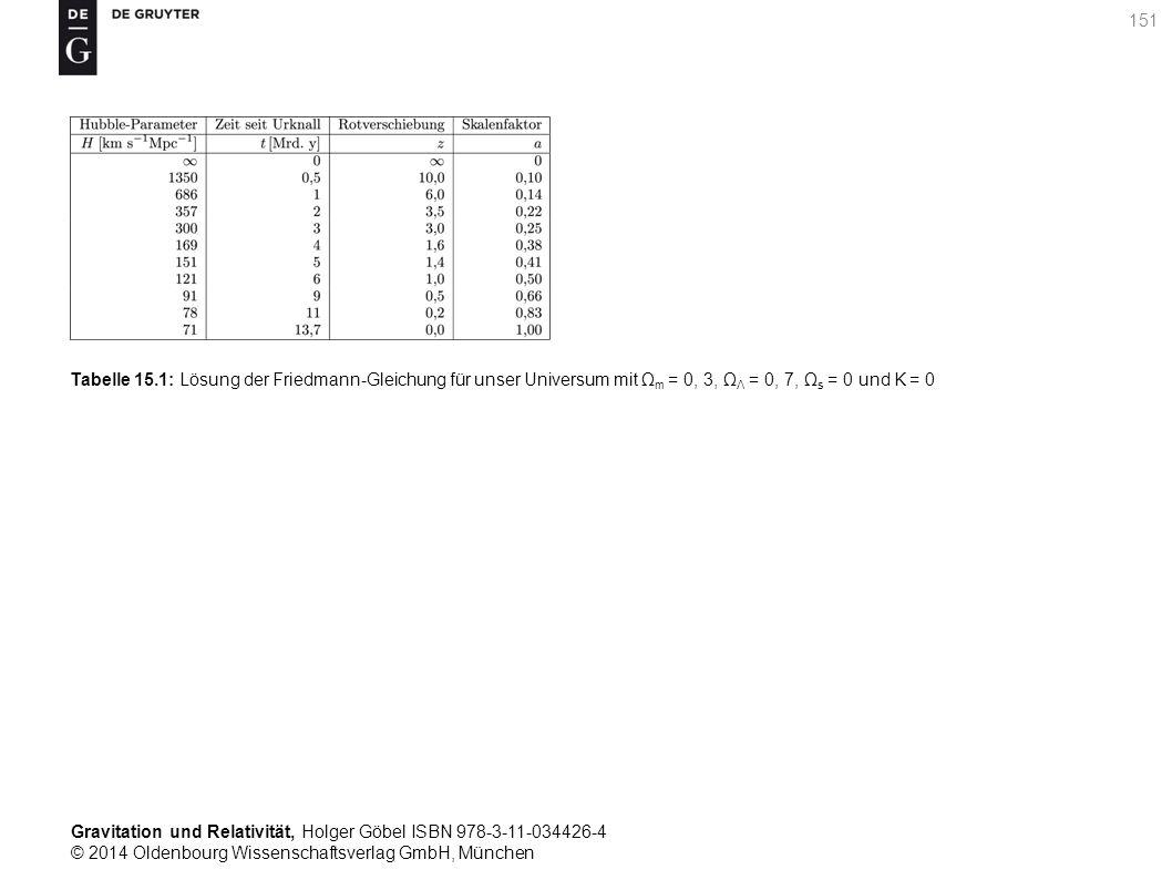 Tabelle 15.1: Lösung der Friedmann-Gleichung für unser Universum mit Ωm = 0, 3, ΩΛ = 0, 7, Ωs = 0 und K = 0