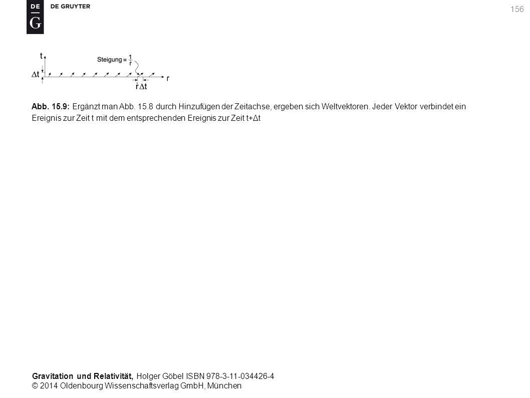 Abb. 15.9: Ergänzt man Abb. 15.8 durch Hinzufügen der Zeitachse, ergeben sich Weltvektoren.