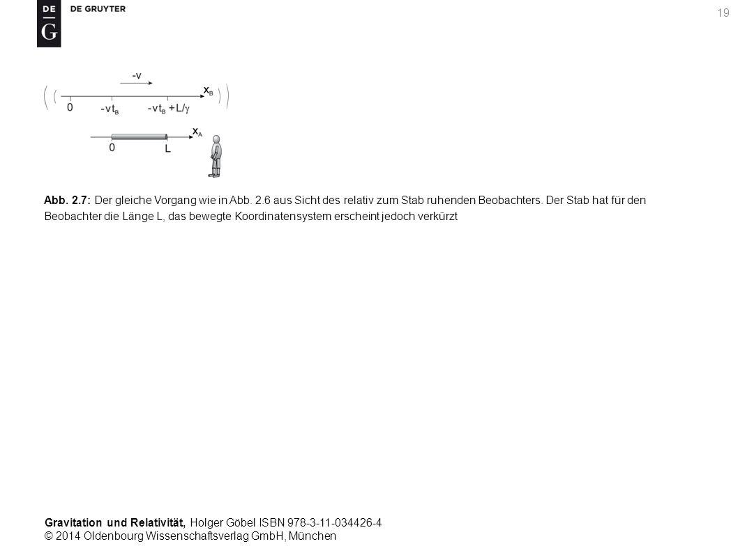Abb. 2. 7: Der gleiche Vorgang wie in Abb. 2