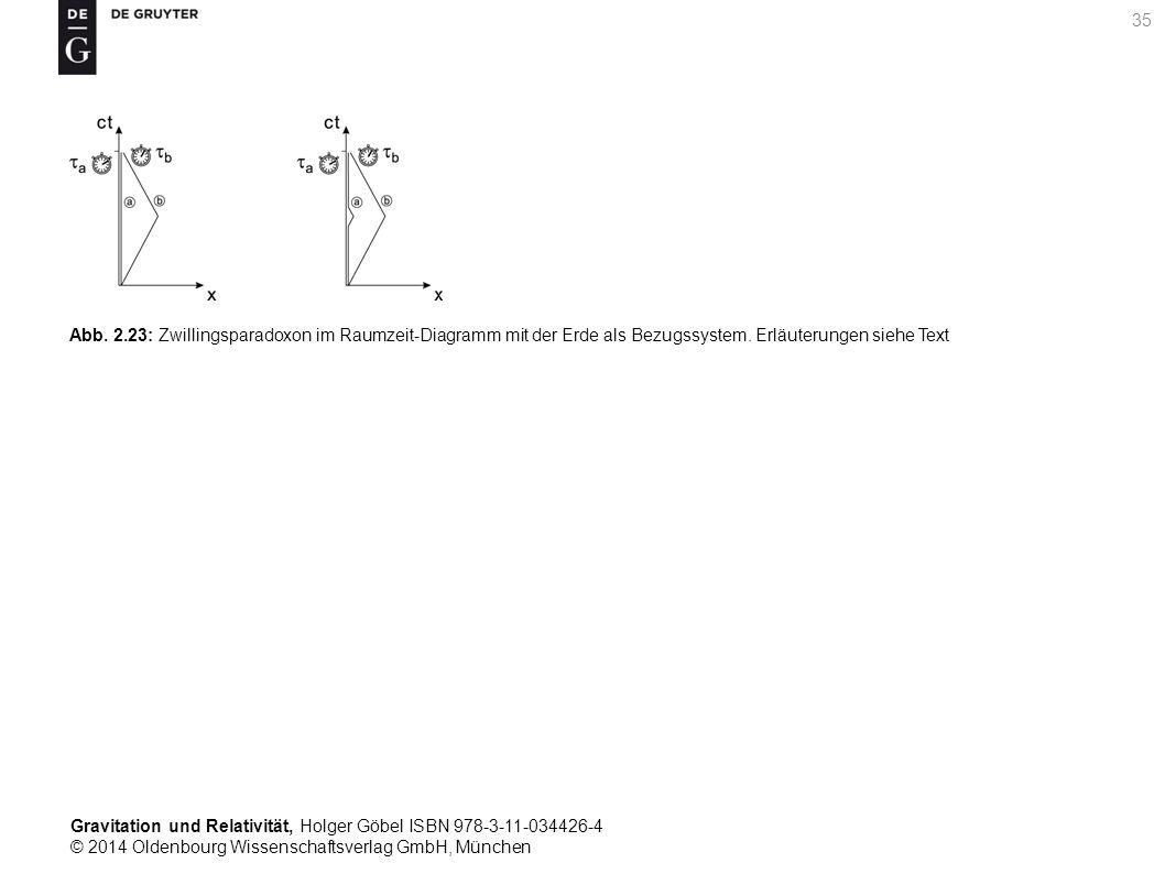 Abb. 2.23: Zwillingsparadoxon im Raumzeit-Diagramm mit der Erde als Bezugssystem.