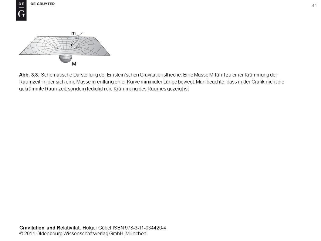 Abb. 3.3: Schematische Darstellung der Einstein'schen Gravitationstheorie.