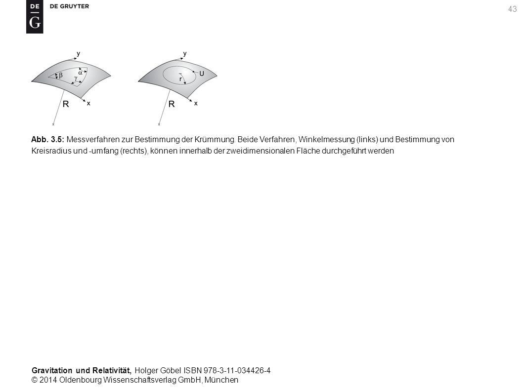 Abb. 3. 5: Messverfahren zur Bestimmung der Krümmung
