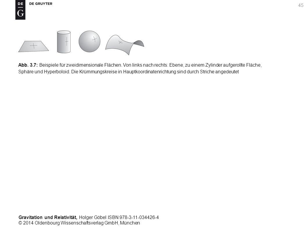 Abb. 3. 7: Beispiele für zweidimensionale Flächen