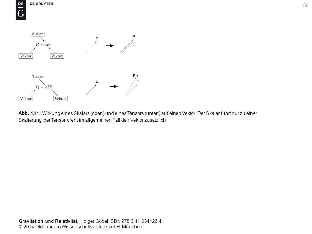 Abb. 4.11: Wirkung eines Skalars (oben) und eines Tensors (unten) auf einen Vektor.