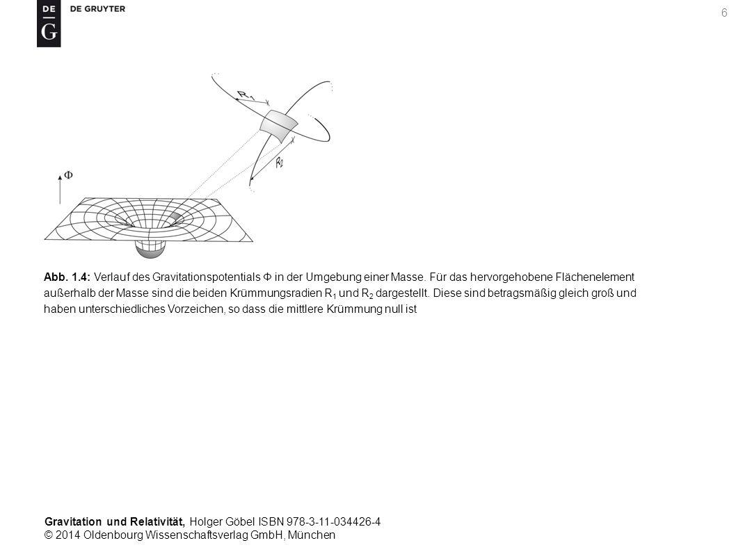 Abb. 1.4: Verlauf des Gravitationspotentials Φ in der Umgebung einer Masse.