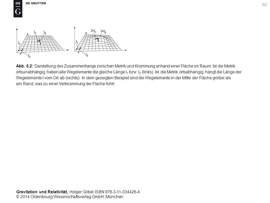Abb. 5.2: Darstellung des Zusammenhangs zwischen Metrik und Krümmung anhand einer Fläche im Raum. Ist die Metrik ortsunabhängig, haben alle Wegelemente die gleiche Länge l1 bzw. l2 (links). Ist die Metrik ortsabhängig, hängt die Länge der Wegelemente l vom Ort ab (rechts). In dem gezeigten Beispiel sind die Wegelemente in der Mitte der Fläche größer als