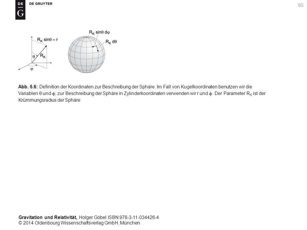 Abb. 5. 6: Definition der Koordinaten zur Beschreibung der Sphäre