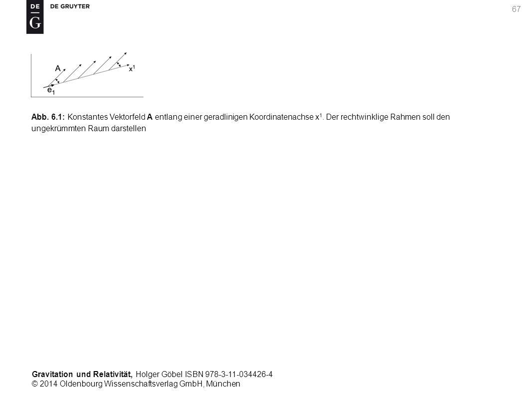 Abb. 6.1: Konstantes Vektorfeld A entlang einer geradlinigen Koordinatenachse x1.