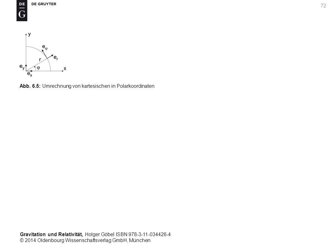 Abb. 6.5: Umrechnung von kartesischen in Polarkoordinaten