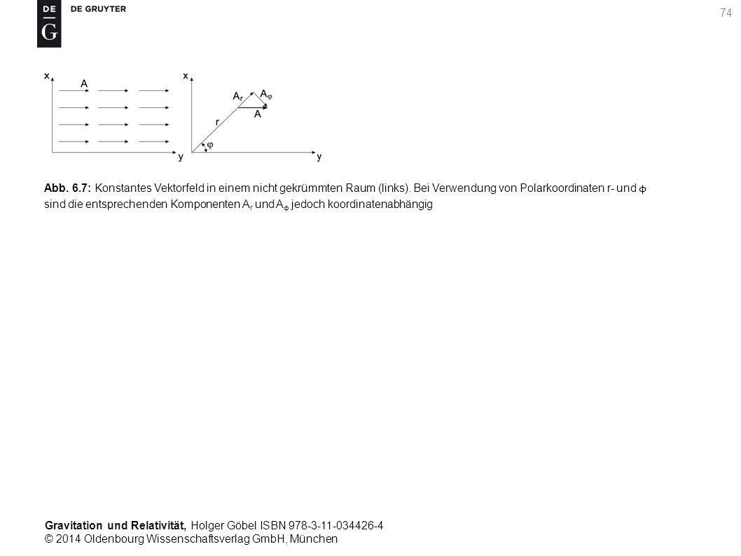 Abb. 6.7: Konstantes Vektorfeld in einem nicht gekrümmten Raum (links).