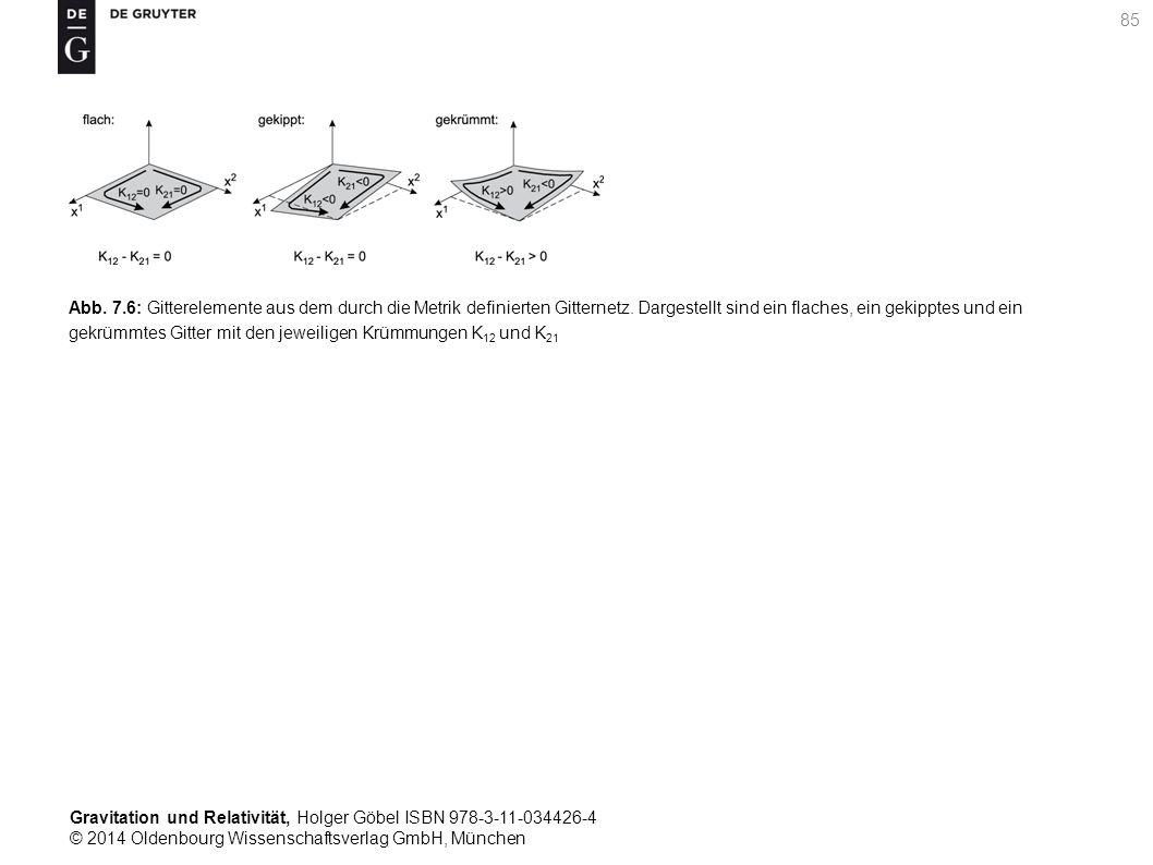 Abb. 7.6: Gitterelemente aus dem durch die Metrik definierten Gitternetz.