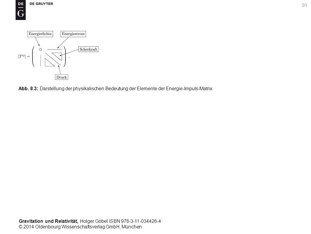 Abb. 8.3: Darstellung der physikalischen Bedeutung der Elemente der Energie-Impuls-Matrix