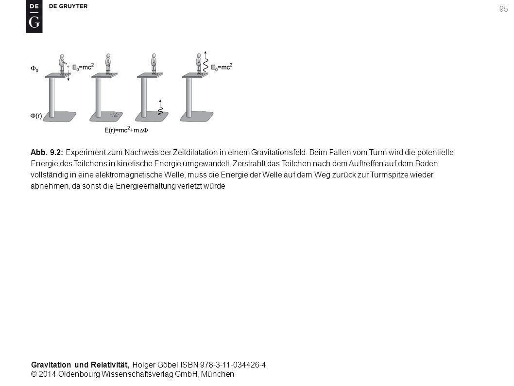 Abb. 9.2: Experiment zum Nachweis der Zeitdilatation in einem Gravitationsfeld.