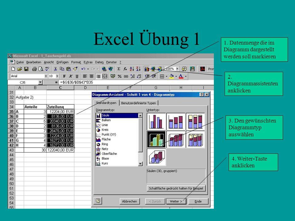 Excel Übung 1 1. Datenmenge die im Diagramm dargestellt werden soll markieren. 2. Diagrammassistenten anklicken.